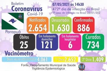 Confira o Boletim Epidemiológico do município de Parapuã 07/05/2021 COVID-19