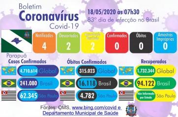 Boletim Coronavírus 18/05/2020