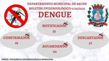 Confira o Boletim Epidemiológico do município de Parapuã 11/05/2021 - Dengue